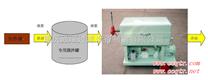 BK-R系列电火花油滤油机