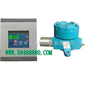 甲烷探测仪/甲烷分析仪/甲烷报警器型号:FAU01-16