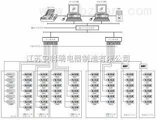 通讯机房(数据信息中心)电源管理系统-选型手册