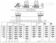 通訊機房(數據信息中心)電源管理系統-選型手冊