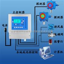 固定式氨氣泄漏報警儀/RBK-6000氨氣報警器