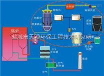 1×2500 t/d新型干法水泥生产线SNCR烟气脱硝工程技术方案