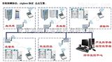 TD8006药品冰箱温湿度智能化监控系统方案/医用测温仪