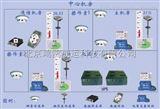 机房温湿度监控系统/机房温湿度在线监测系统