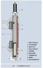 【磁耦合技术】ZLB-500主令控制变送器