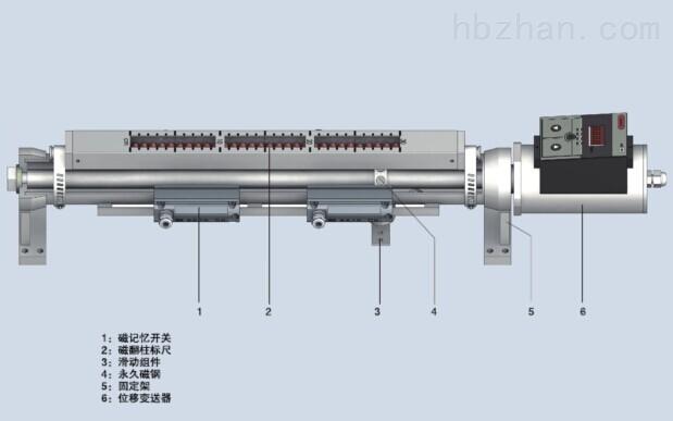 无锡*磁钢ZLB主令控制变送器电气输出模拟量4~20mA
