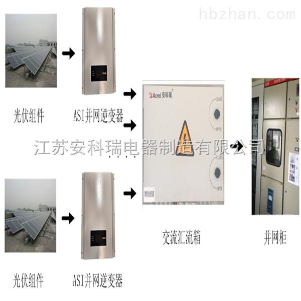 屋顶建筑光伏电站/屋顶光伏发电系统/建筑一体化光伏发电系统