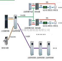 消防应急照明和疏散指示系统/总线网络实时监控/系统监控功能