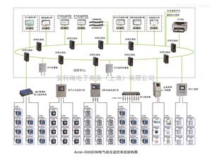 电气综合监控系统厂家直销