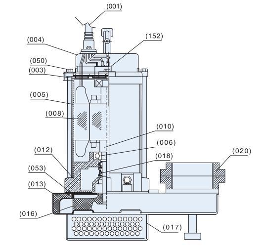 工业污水泵浦-ssp沉水式不锈钢潜水泵