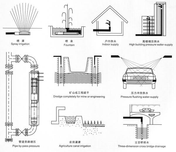 200qj20-1219深井潜水泵