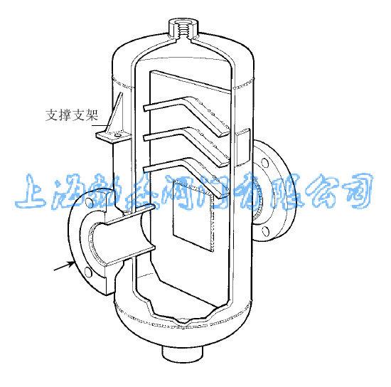 负压汽水分离器有挡板式和离心式分离器,用于分离蒸汽,压缩空气