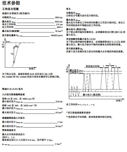力士乐a10vs0型斜盘结构轴向柱塞变量泵用于