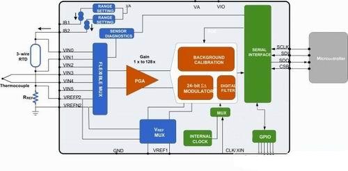 温度检测及变送器接线图