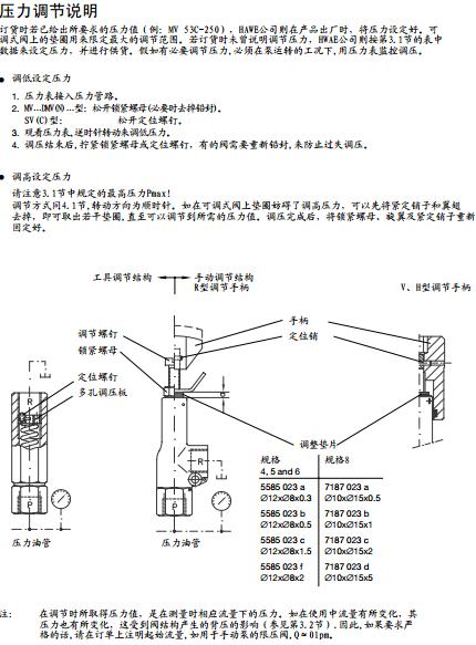 工作qq:1985105961   哈威mv/mdv/sv型压力阀,哈威hawe限压阀,哈威图片
