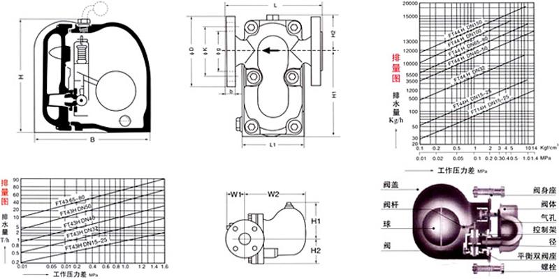 杠杆浮球式蒸汽疏水阀结构原理图图片
