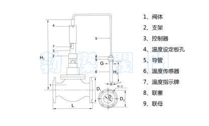 自力式单座温度调节阀结构原理图图片