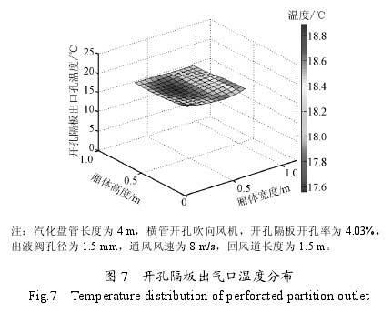 液氮充注气调温度调节性能的优化