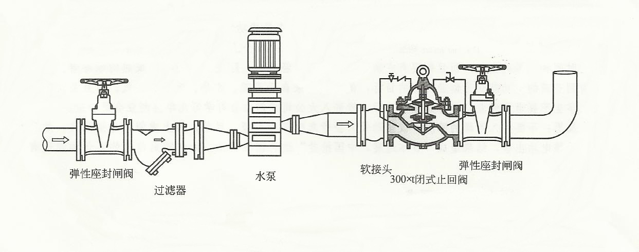 gdl立式多级管道离心泵安装示意图