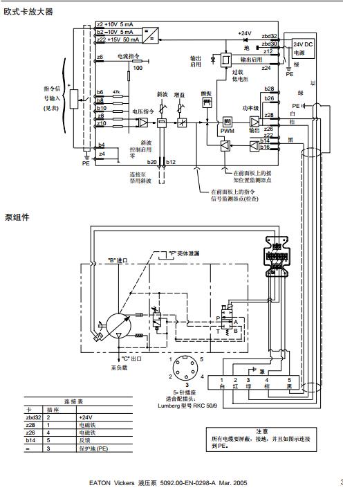 威格士pvh型柱塞泵功率放大器,vickers放大器