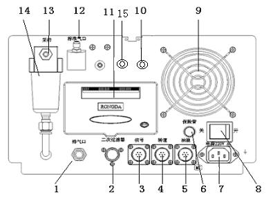 05款本田雅阁氧传感器电路图