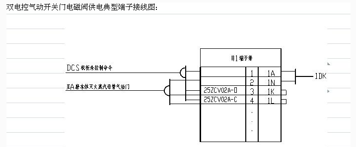 smc双电控电磁阀接线图,smc乐山总代理vqz1000-gs-2图片