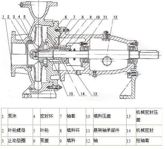is50-32-160型上海厂家is系列卧式单级单吸离心泵型号参数齐全