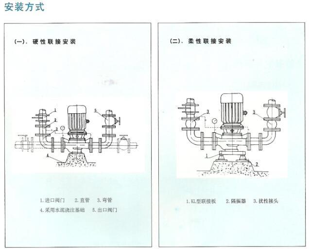 立式离心泵安装方式