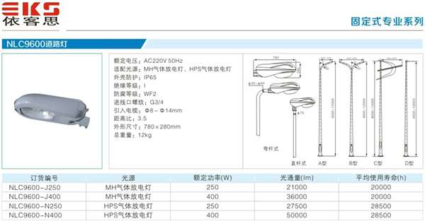 3,更换灯泡时,尽量使用同型号的灯泡;如果改变灯泡类型或功率,应相应