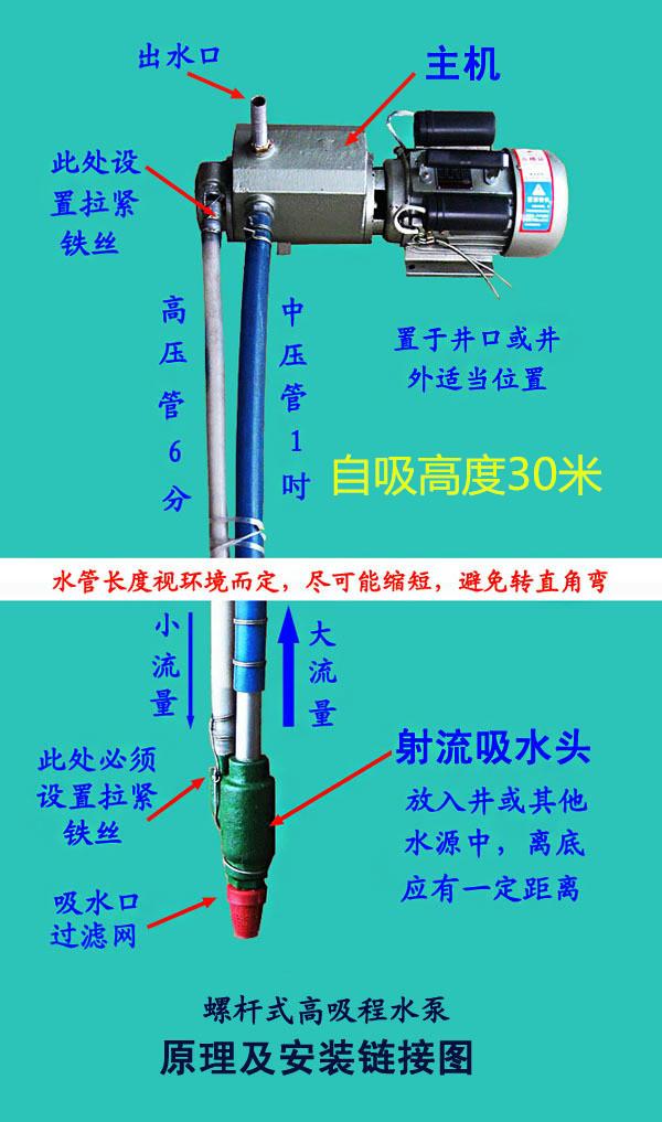 能吸深井水的自吸泵工作原理图
