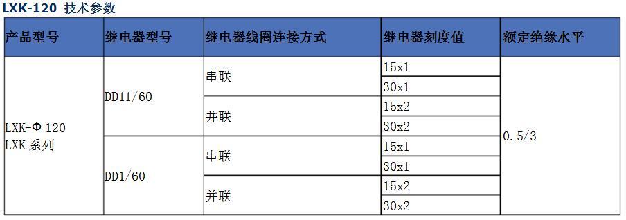 LXK-100零序电流互感器含义图产品图参数图