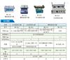 酶标板混匀器WH-251/WH-252