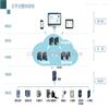 AcrelCloud—1000购售电综合智能化管理运维云平台